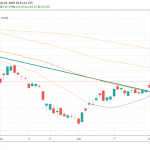 Tesla (TSLA) Beat on Deliveries, Stock +5%