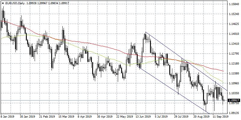 Germany IFO Expectations Dissapoints, EURUSD Unfazed
