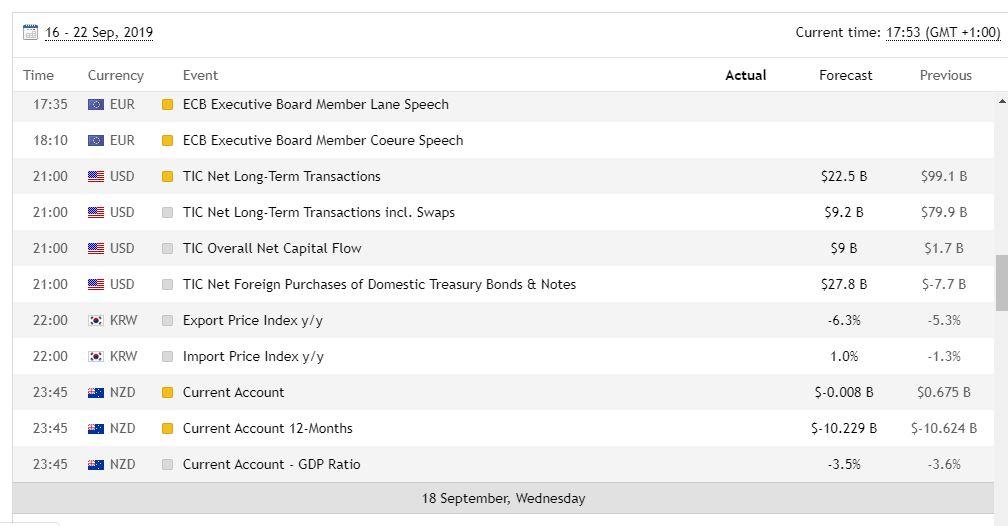 Economic calendar forex cs 1 6 pgl cfg investments