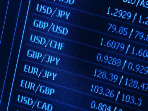 GBP to INR USDINR