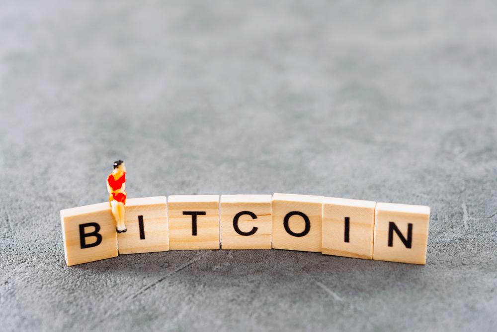 Bitcoin -BTCUSD