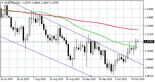EURUSD at Monthly High Ahead of EU Summit in Brussels