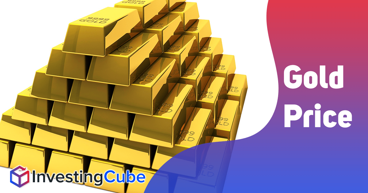 Gold Price Today